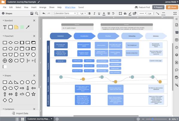 lucidchart customer journey mapping tool