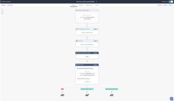 hubspot behavioral segmentation tool for multiple segmentation bases