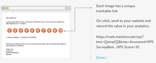 Mention NPS survey