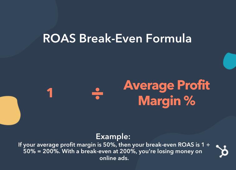 roas even break