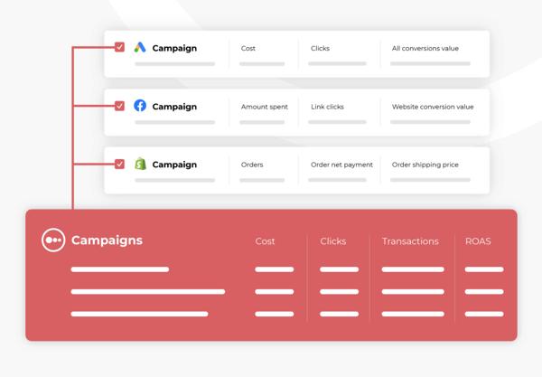 Funnel.io marketing collaboration software