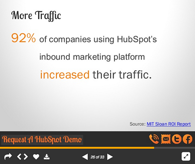 What is Inbound Slideshare