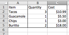 Excel spreadsheet with outline border applied around cells