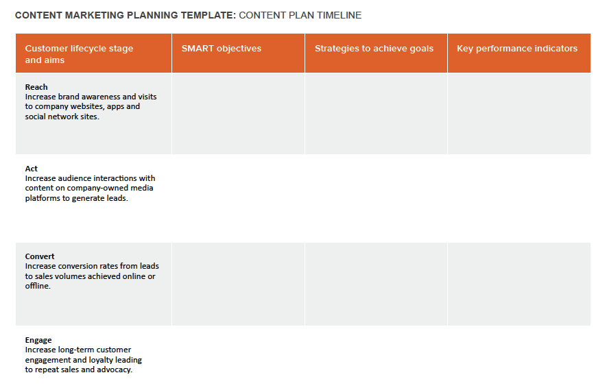Content-planning-template