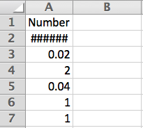 ##### Excel error in cell A2