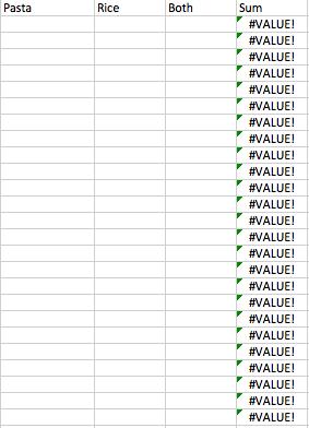 #VALUE! Excel error message shown vertically down the Sum column of a spreadsheet