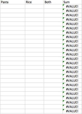 #VALUE! Excel error message shown vertically down the Sum column of a spreadsheet