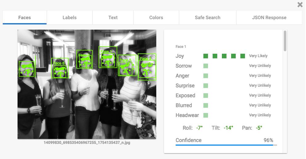 Blog team facial analysis