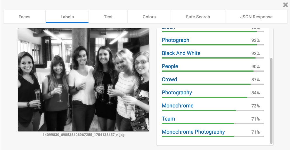 blogging team labels