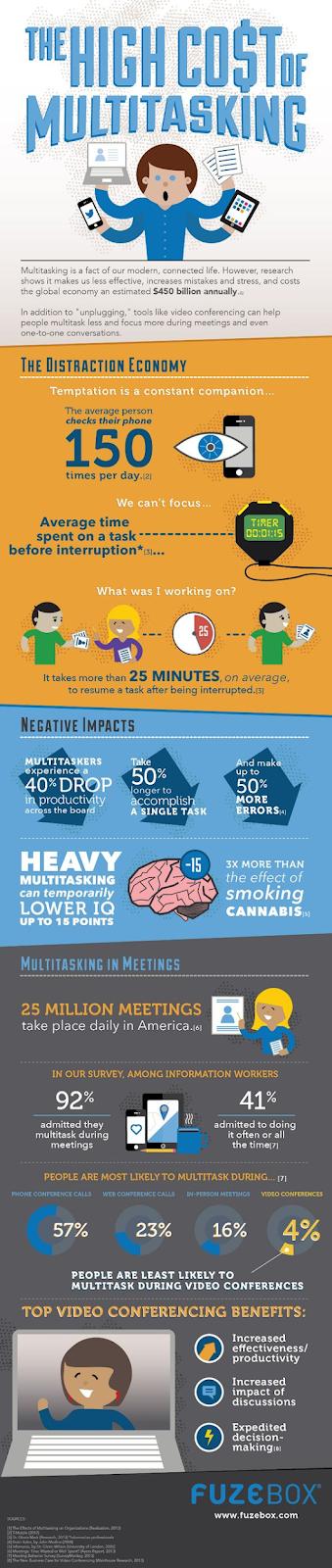 multitasking cons infographic