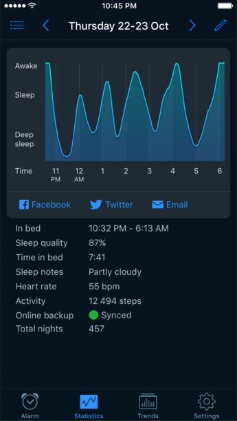Sleep_Cycle_App_charts.png