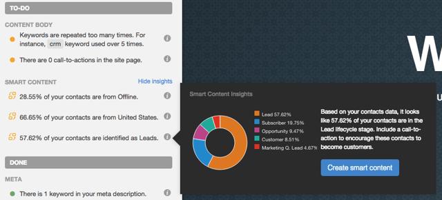 HubSpot Smart Content Insights