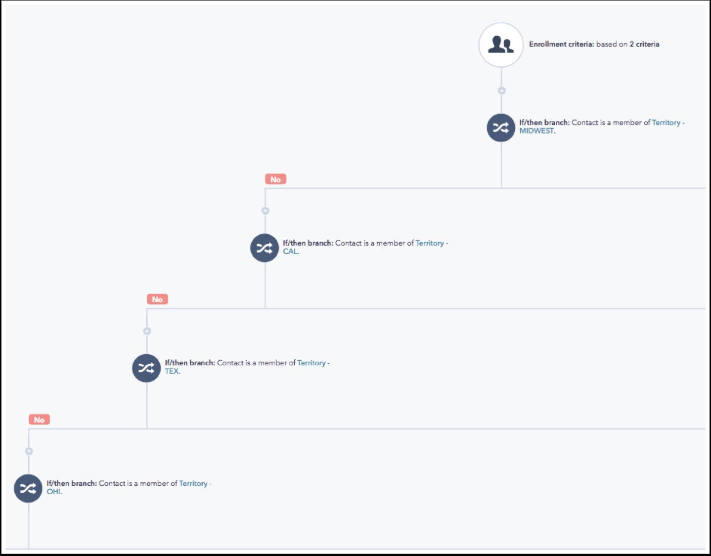 SoapBox_Workflow2.png