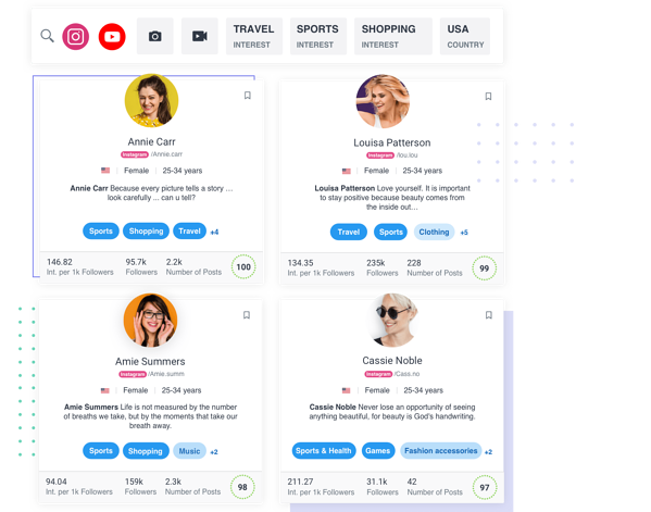 Socialbakers AI-powered influencer dashboard