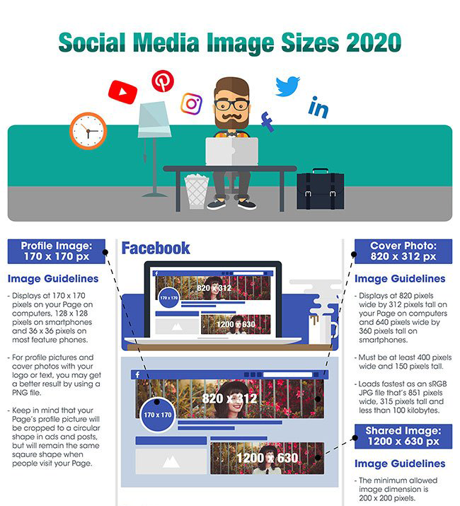 Social Media Bildgrößen Infografik