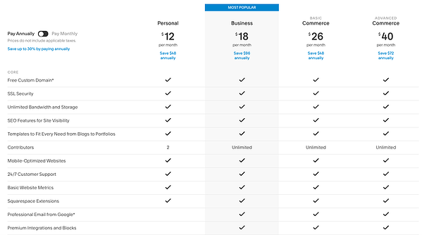 Squarespace pricing tiers
