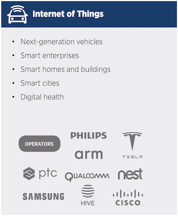 The-Mobile-Economy-Global-2018 IoT