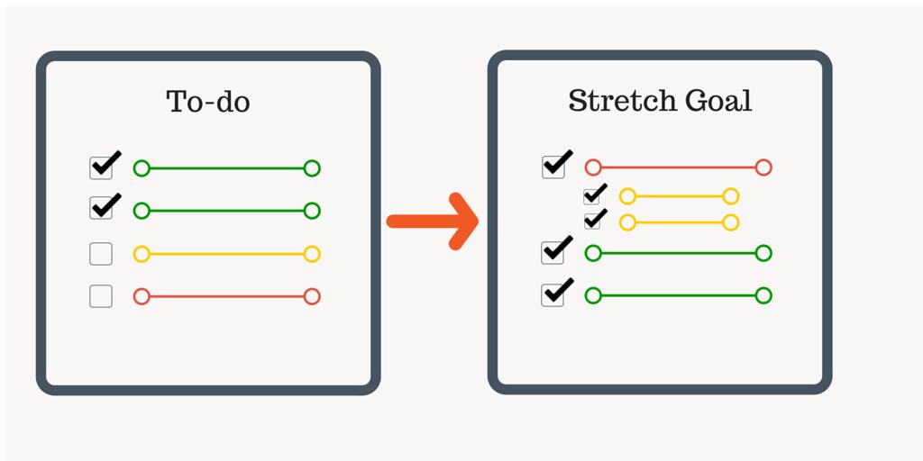 To-do_List_Frameworks.png
