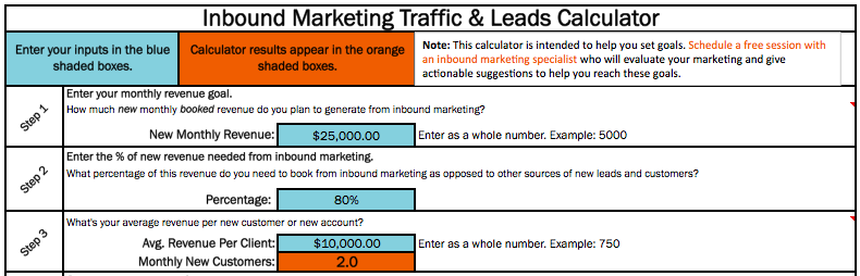 8) Use It As A Leads And Traffic Goal Calculator