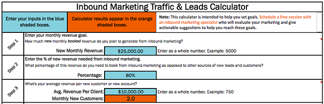 leads and traffic goal calculator in excel that includes new revenue and percentage revenue needed to make goal