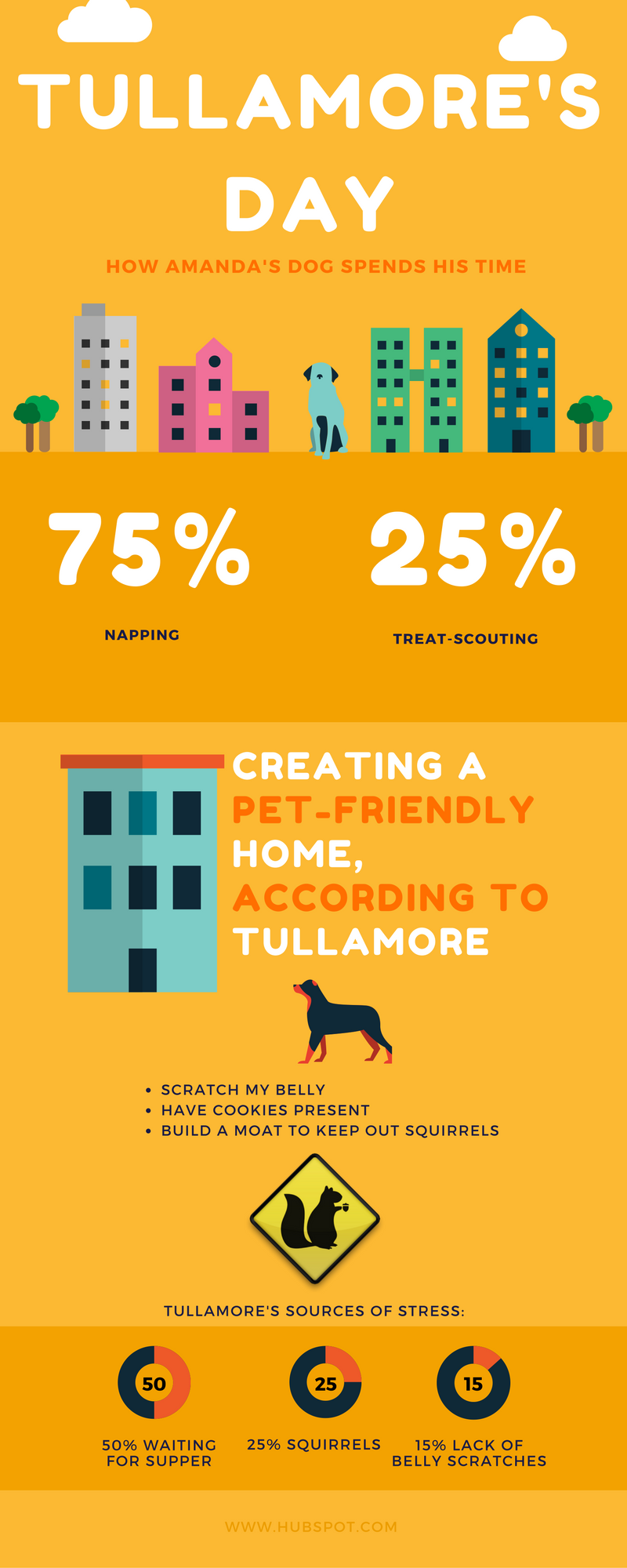 Tullamores_Day_Infographic_2.png