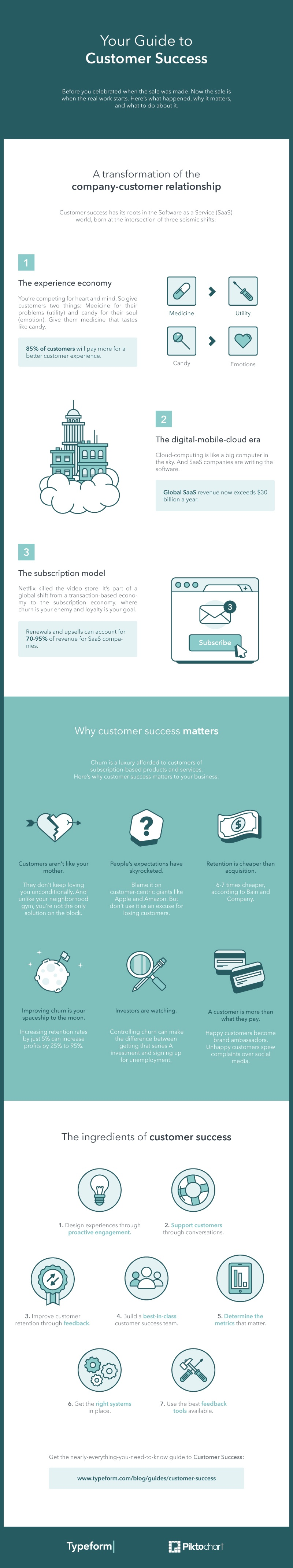 Typeform-Customer-Success-05