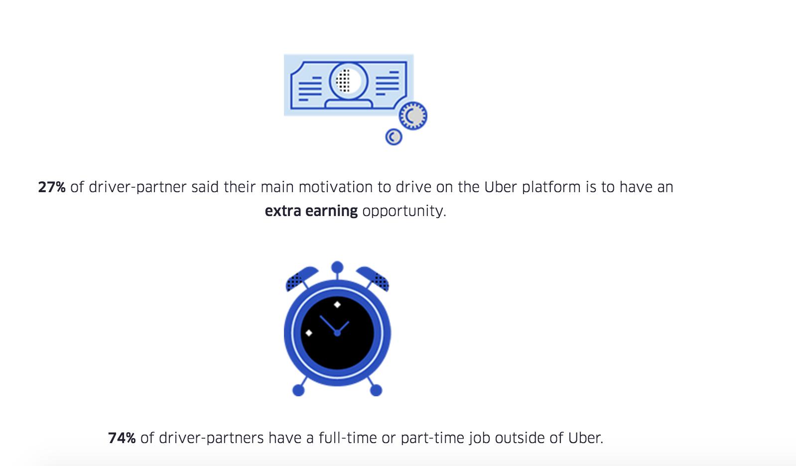 Uber Screenshot.png