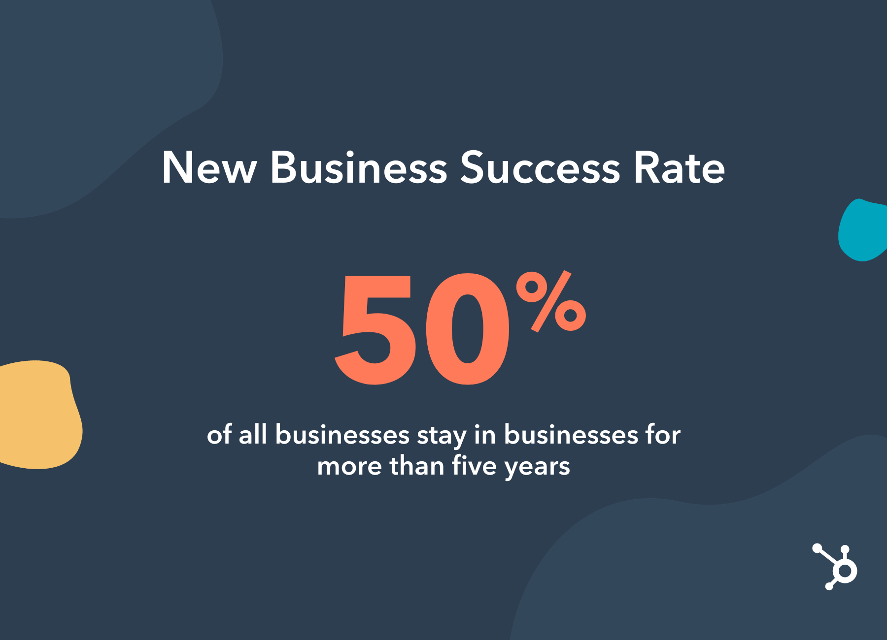 Statistic 50 percent of new businesses survive past the five year mark