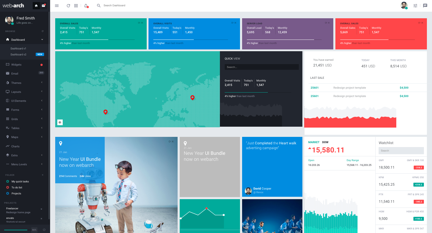 Webarch dashboard demo with interactive map, graphs, and stock market