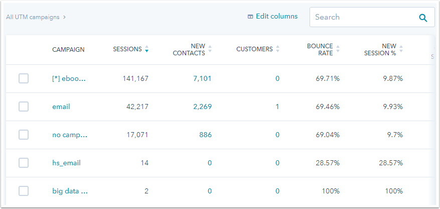 Bounce Rate traffic analysis tool