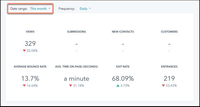 Average Time-On-Page traffic analysis tools