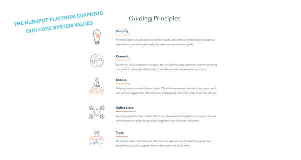 HubSpot core system values
