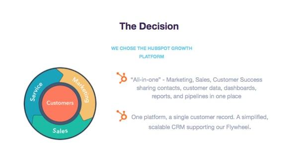 Choosing the HubSpot growth platform