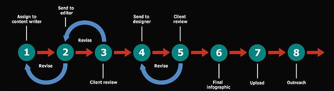 Workflow_Image.jpg