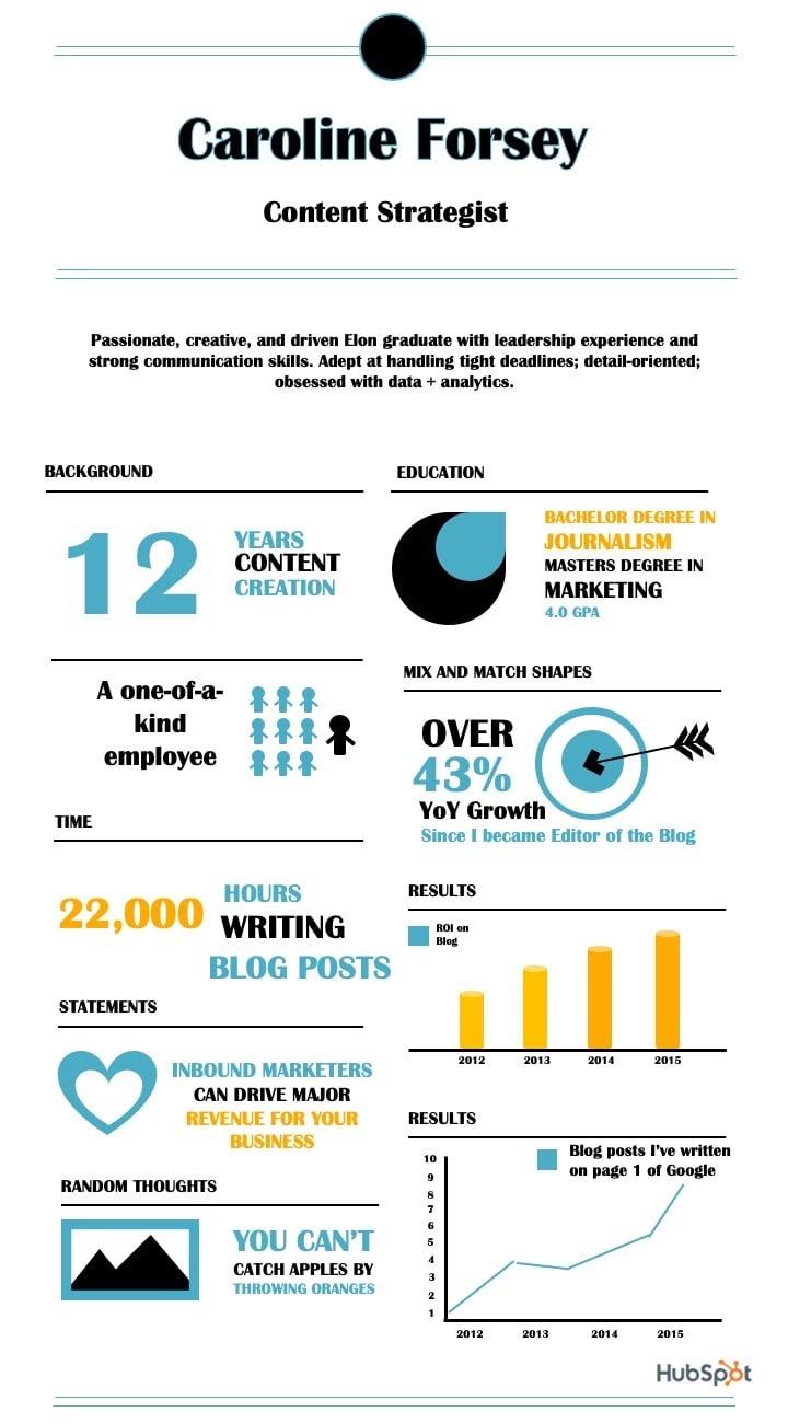 Infographic resume example 1