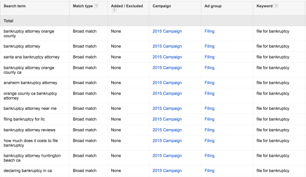 adwords-help-600x348.png