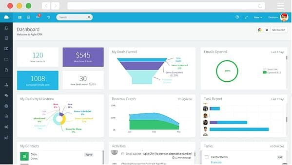 Agile CRM for real estate applications in dashboard view