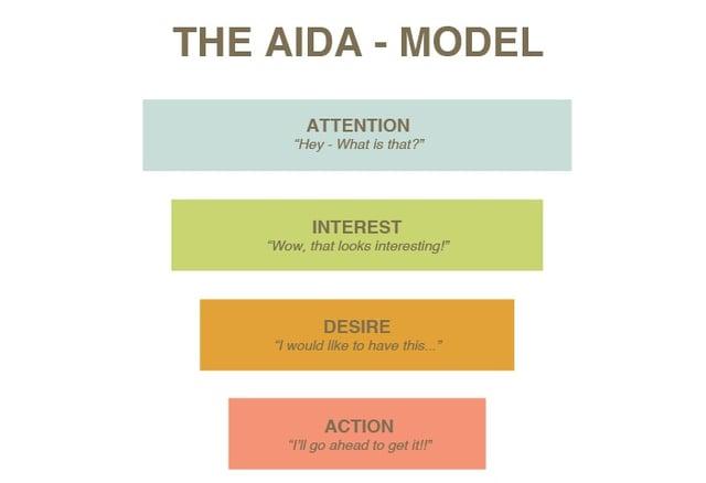 aida-model.jpg