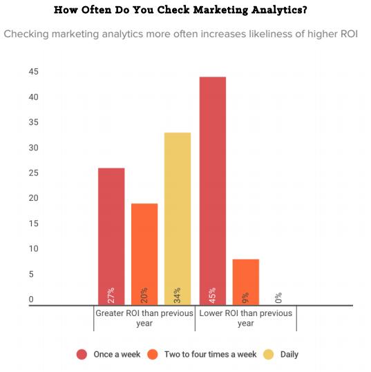 apac-check-marketing-statistics.png