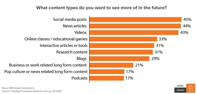 content-future-hubspot.png