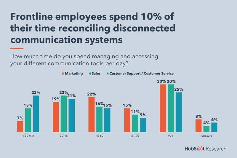 8-frontline-productivity-loss