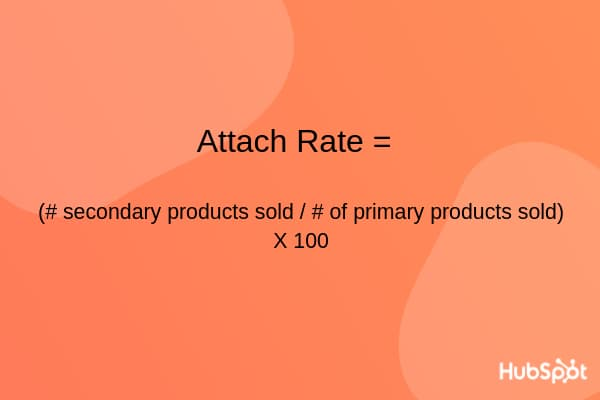 how to calculate attach rate