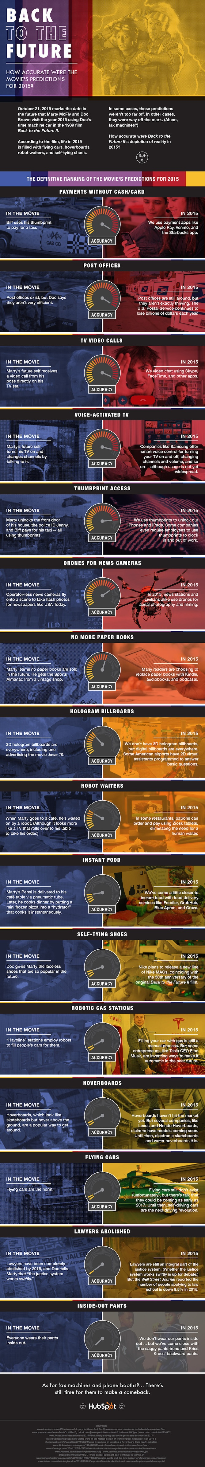 back-to-the-future-infographic.jpg