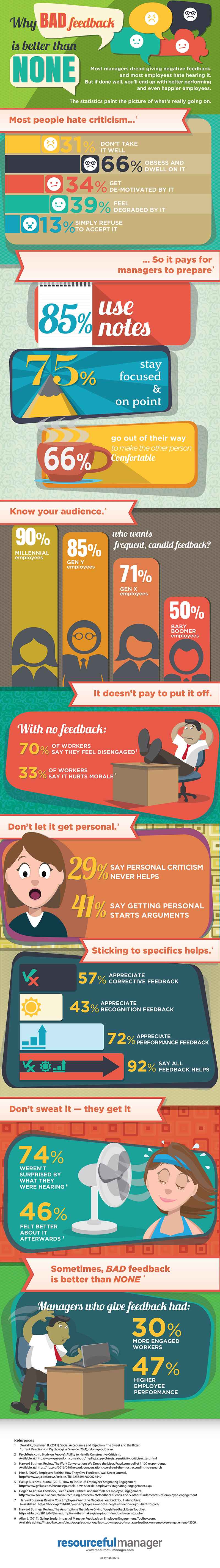 bad-feedback-better-infographic.png