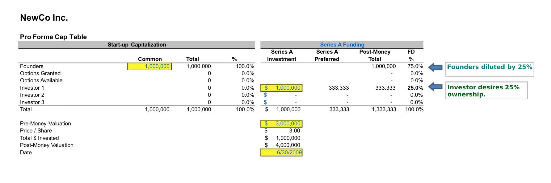 capitalization table example: basic cap table
