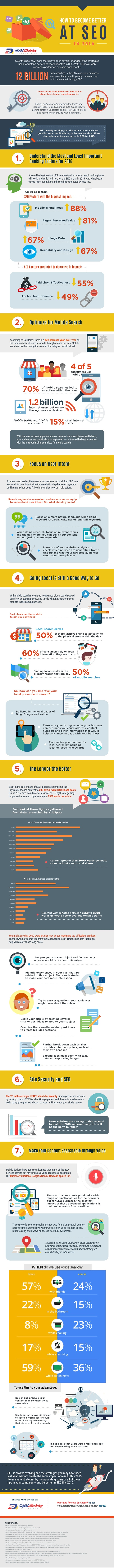 become-better-seo-infographic.jpg