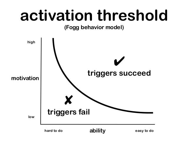 behaviour.jpg