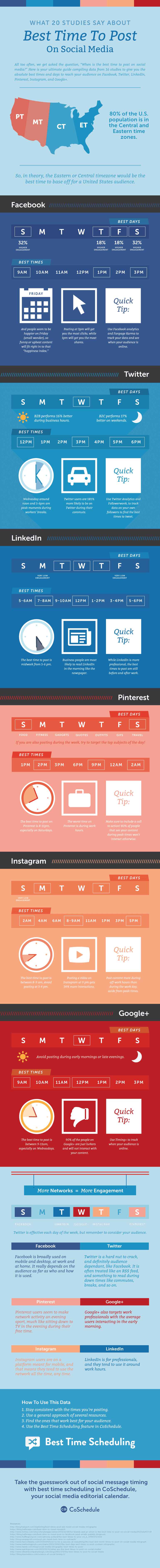 infographic on the best time to post on instagram, facebook, twitter, pinterest, and google+