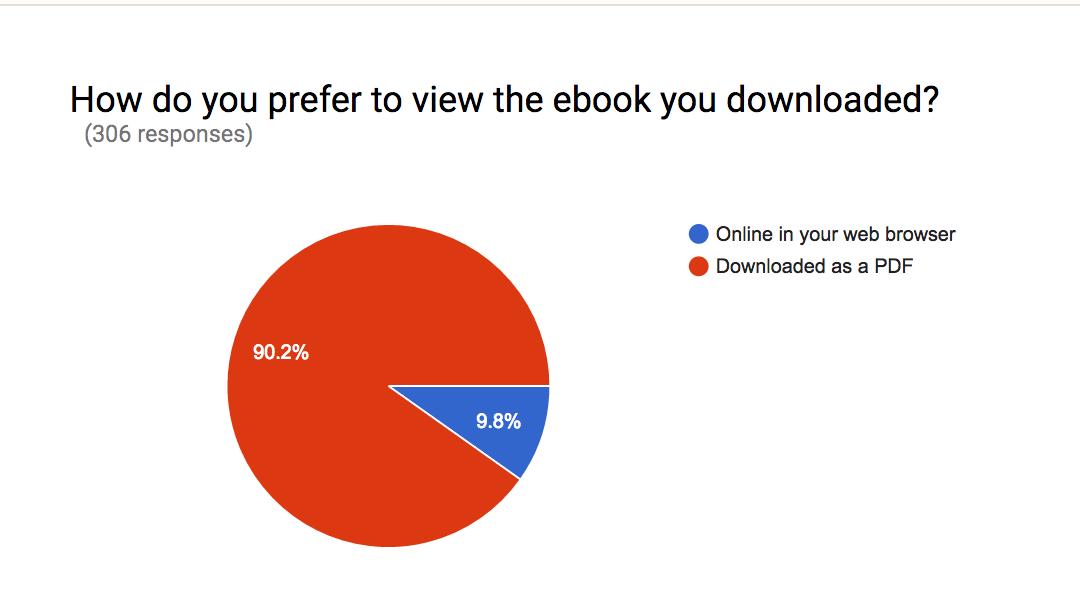 bethany-survey-pdf.png