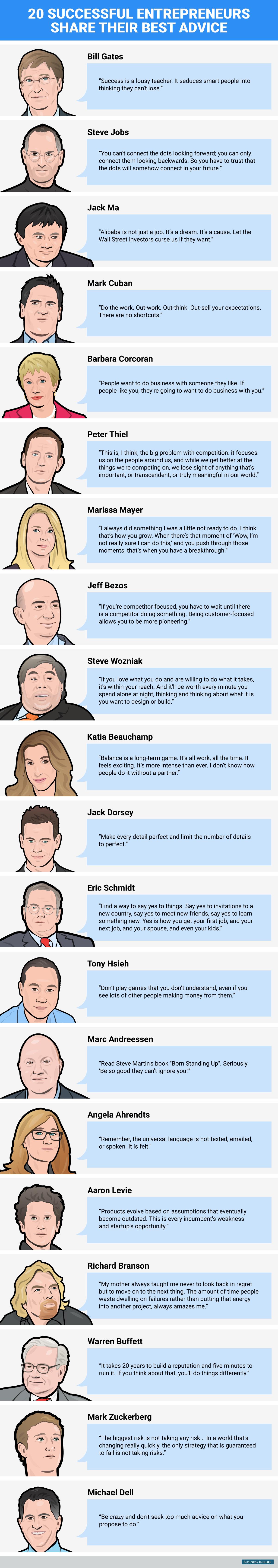 bi_graphics_successful-entrepreneurs-best-advice-2015.png